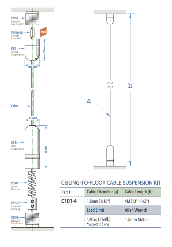 Specifications for C101-4