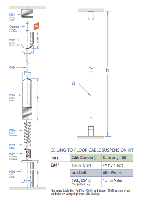 Specifications for CA4