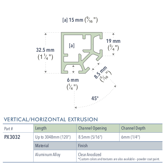 Specifications for PX3032/72/L