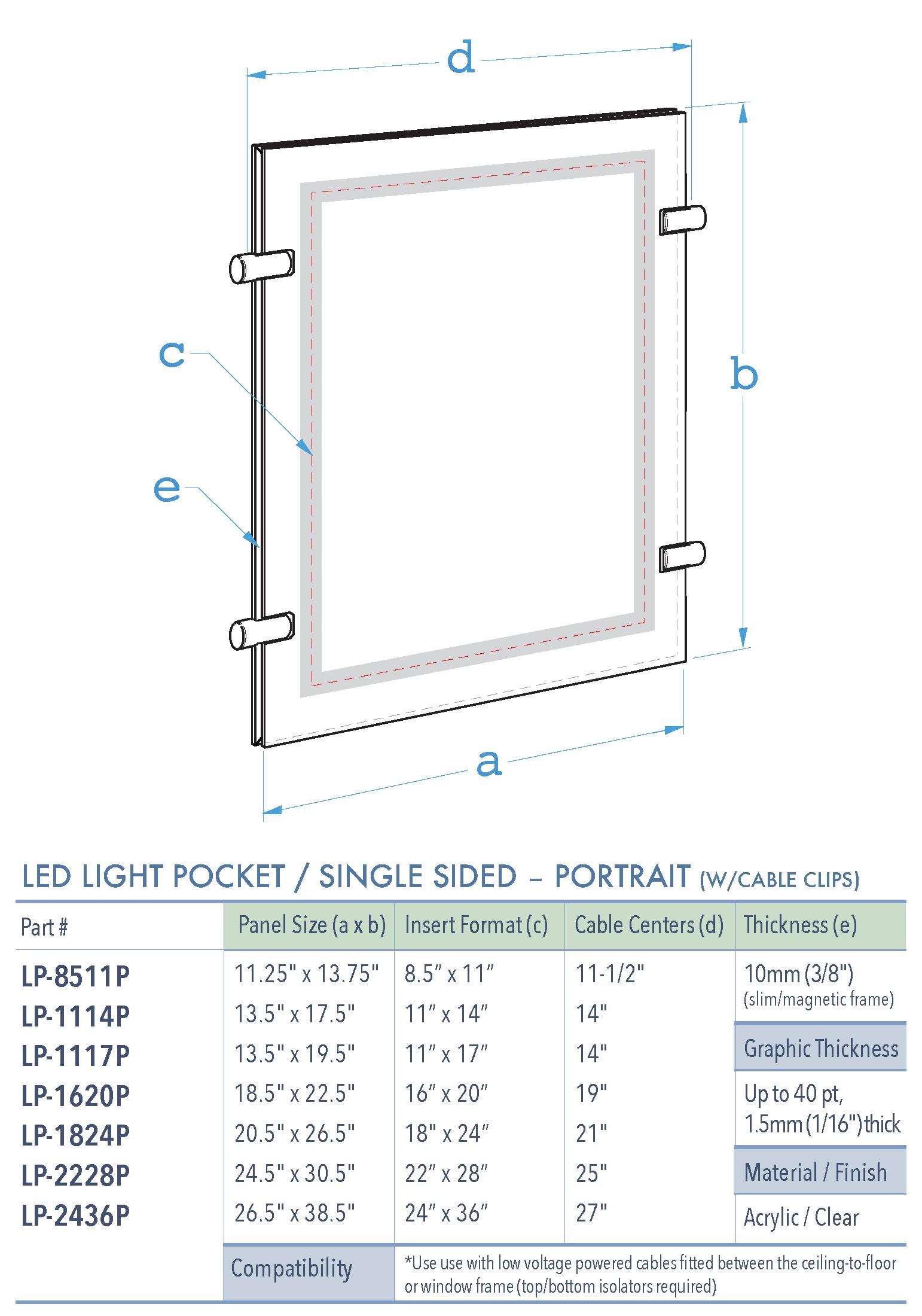 Specifications for LP-LED-POCKET-PRT-SG