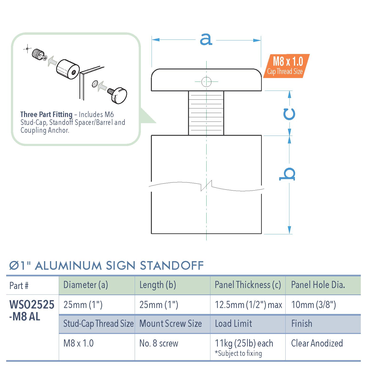 Specifications for WSO2525-M8 AL