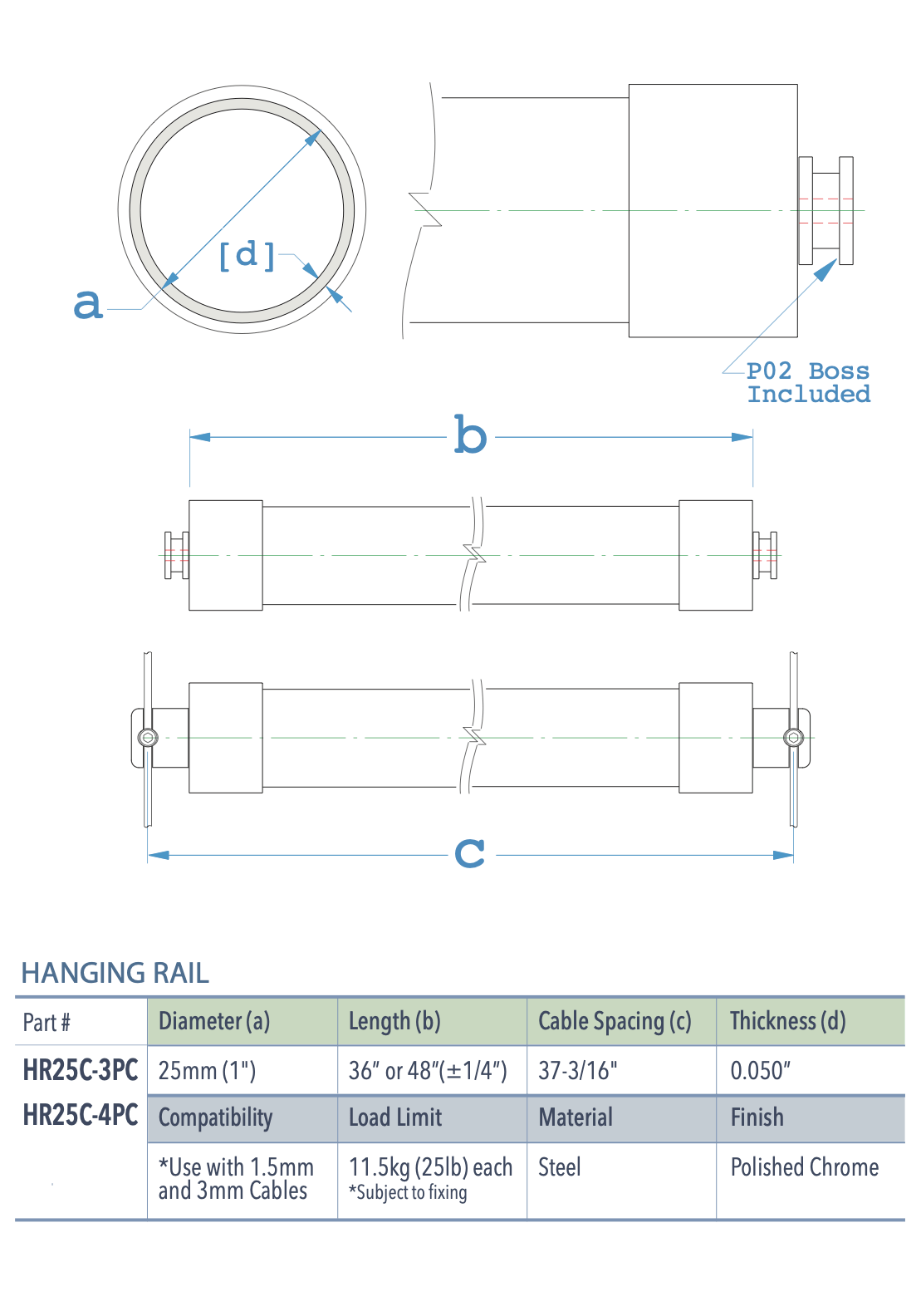 Specifications for HR25C-3PC