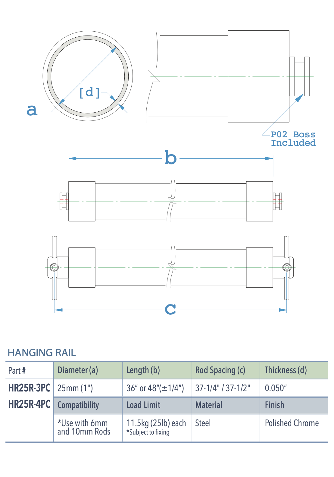 Specifications for HR25R-3PC